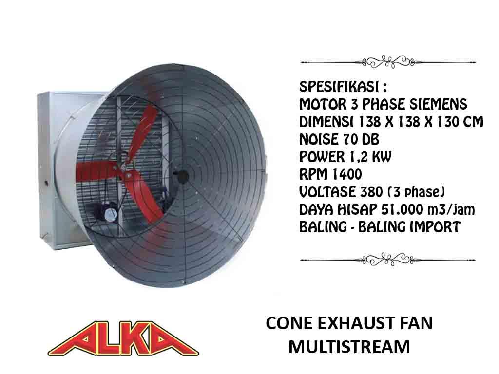 box fan kandang ayam, box fan 50 inch, box fan multistream, exhaust fan kandang ayam, blower kandang ayam