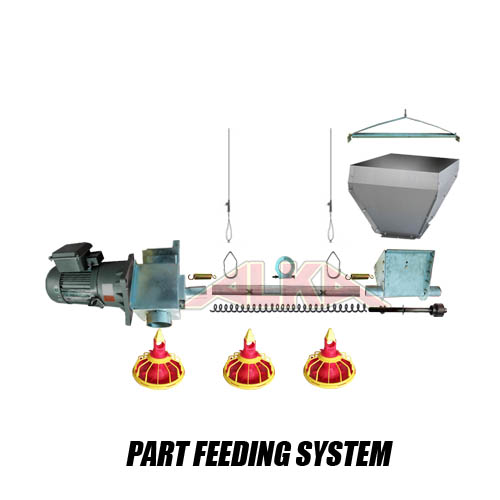 "tempat pakan ayam otomatis, pan feeder, auger, motor 1 hp 3 phase, hopper, main hopper, cranking bar, pulley medium 1 7/8"", pulley besi 3,5"", overhead winch 3500lbs,"
